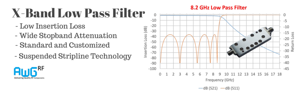 8.5GHz X band low pass filter
