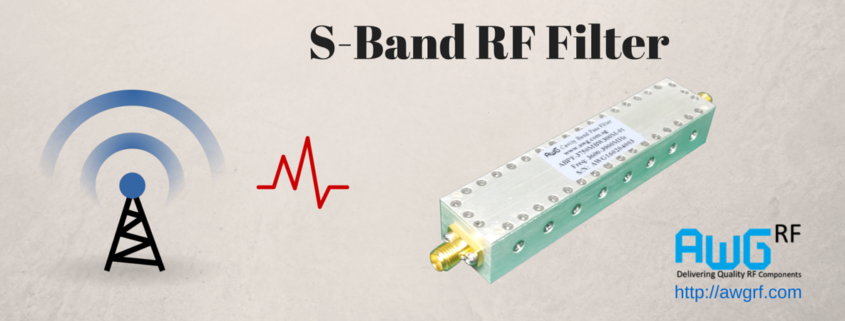 S-Band RF Filter