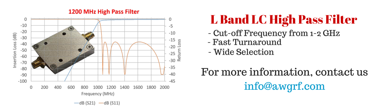 1.2GHz L-Band High Pass Filter