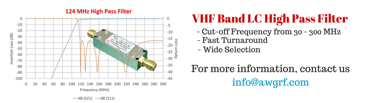 100MHz VHF-Band High Pass Filter