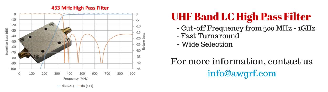 433MHz UHF-Band High Pass Filter
