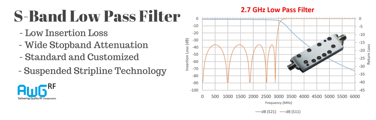 2.7GHz S-Band Low Pass Filter